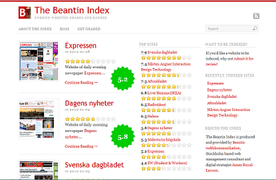 Screenshot of The Beantin Index, Swedish websites graded and ranked